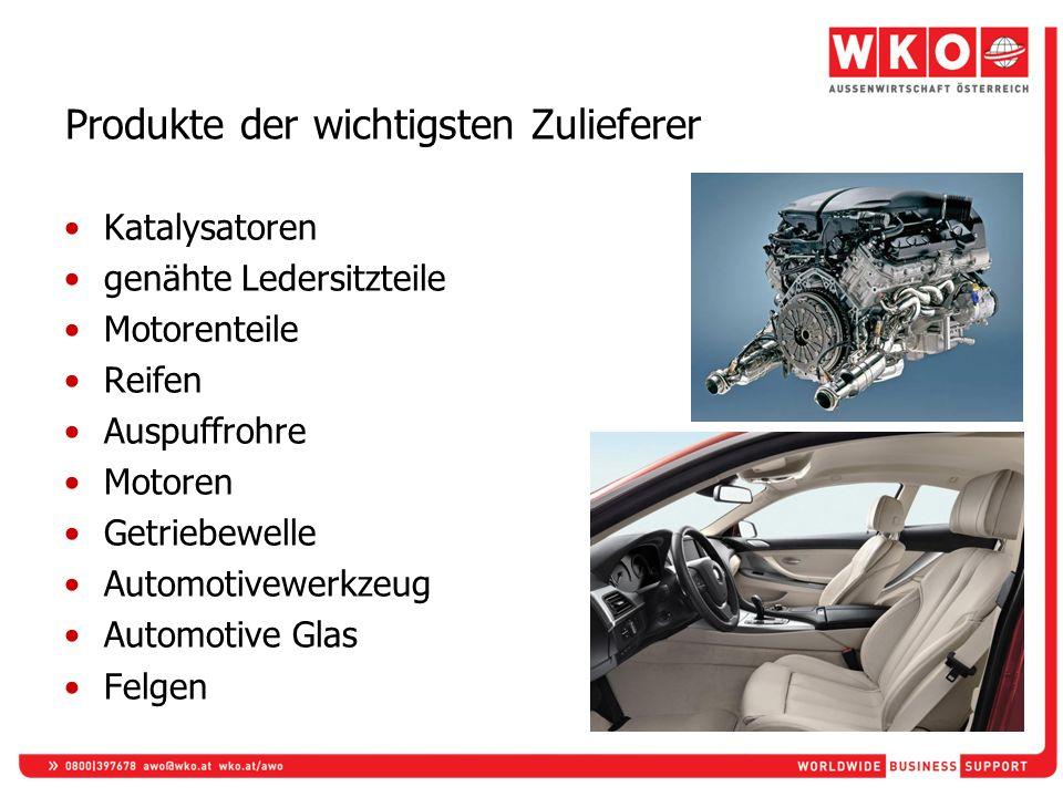 Produkte der wichtigsten Zulieferer Katalysatoren genähte Ledersitzteile Motorenteile Reifen Auspuffrohre Motoren Getriebewelle Automotivewerkzeug Aut