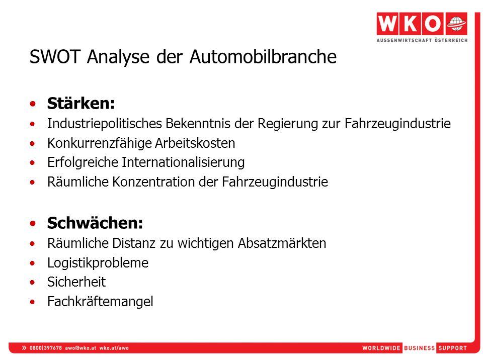 SWOT Analyse der Automobilbranche Stärken: Industriepolitisches Bekenntnis der Regierung zur Fahrzeugindustrie Konkurrenzfähige Arbeitskosten Erfolgre