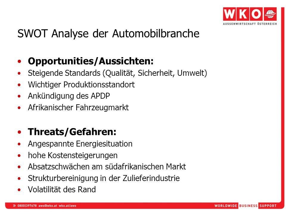 SWOT Analyse der Automobilbranche Opportunities/Aussichten: Steigende Standards (Qualität, Sicherheit, Umwelt) Wichtiger Produktionsstandort Ankündigu