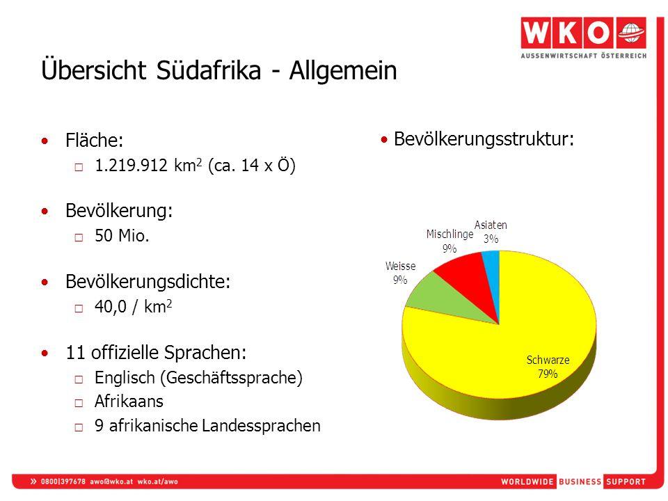 BIP (2010) USD 354,4 Mrd.(zu Marktpreisen) USD 527,5 Mrd.