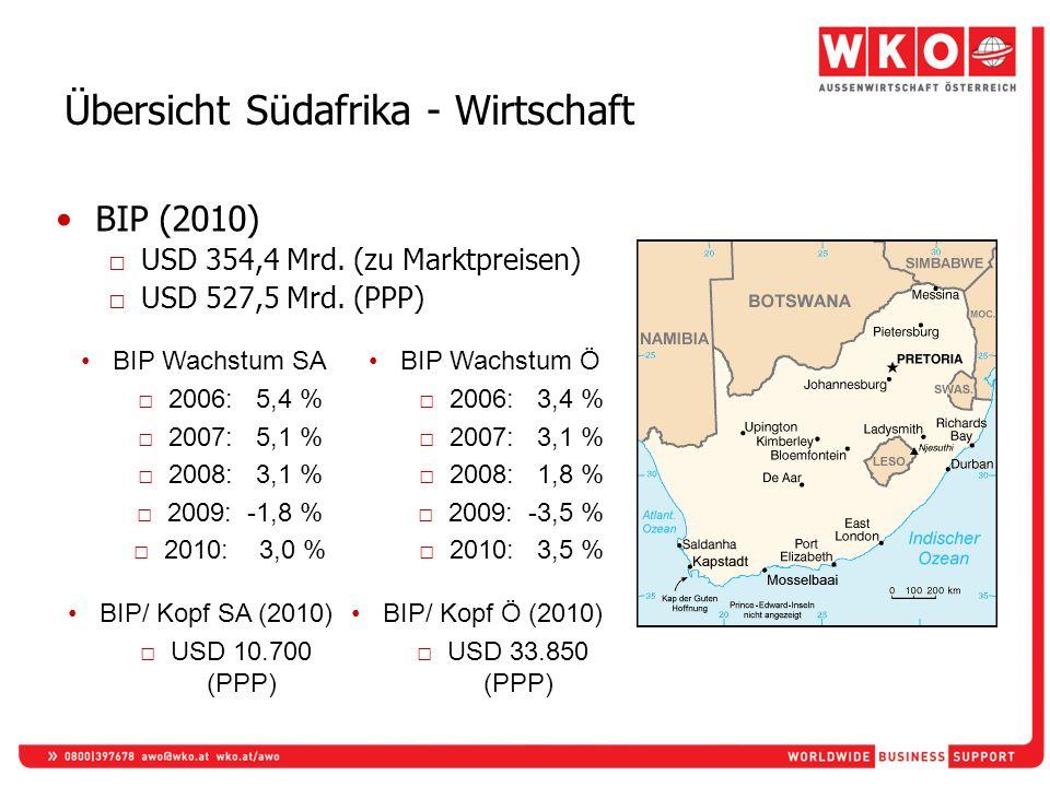 BIP (2010) USD 354,4 Mrd. (zu Marktpreisen) USD 527,5 Mrd. (PPP) BIP Wachstum Ö 2006: 3,4 % 2007: 3,1 % 2008: 1,8 % 2009: -3,5 % 2010: 3,5 % BIP Wachs