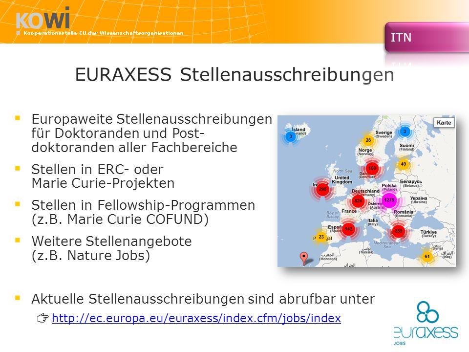 EURAXESS Stellenausschreibungen Europaweite Stellenausschreibungen für Doktoranden und Post- doktoranden aller Fachbereiche Stellen in ERC- oder Marie