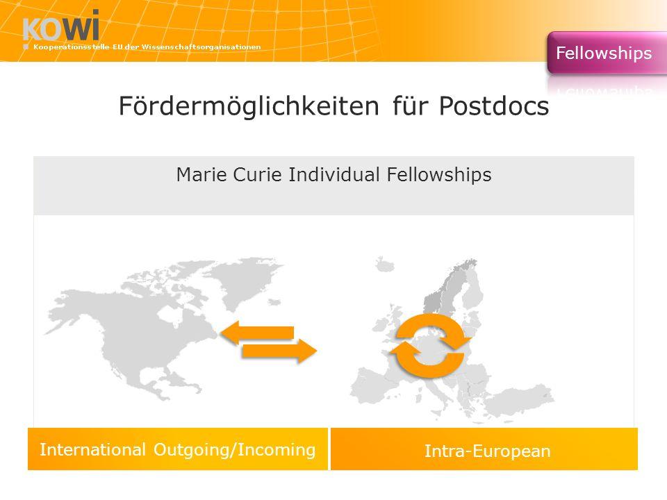Fördermöglichkeiten für Postdocs Intra-European International Outgoing/Incoming Marie Curie Individual Fellowships