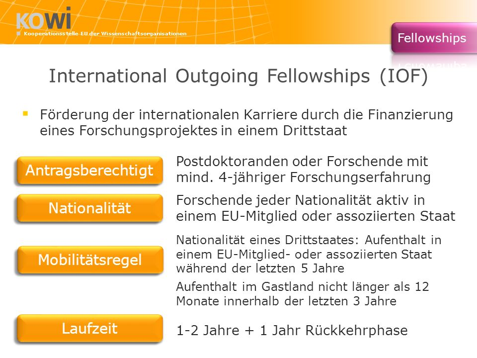 International Outgoing Fellowships (IOF) Postdoktoranden oder Forschende mit mind. 4-jähriger Forschungserfahrung Forschende jeder Nationalität aktiv