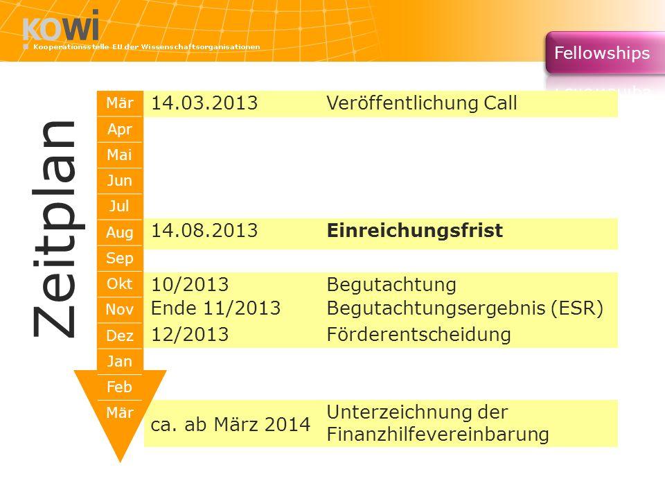 14.03.2013Veröffentlichung Call 14.08.2013Einreichungsfrist 10/2013Begutachtung Ende 11/2013Begutachtungsergebnis (ESR) 12/2013Förderentscheidung ca.