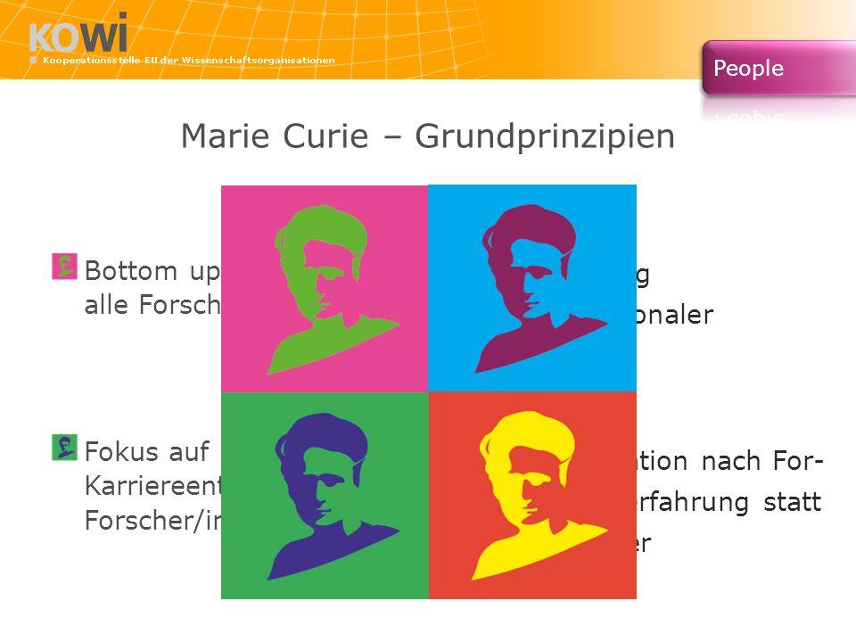 Marie Curie – Grundprinzipien Bottom up – Offen für alle Forschungsgebiete Fokus auf individueller Karriereentwicklung der Forscher/innen Förderung tr