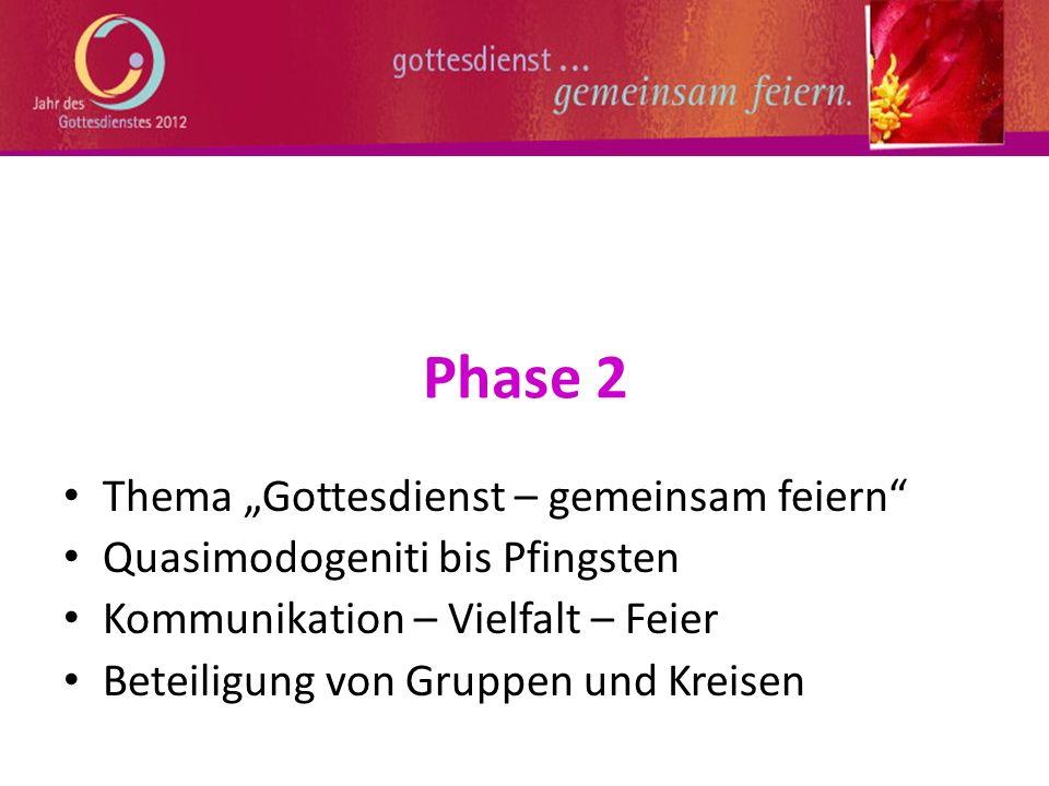 Phase 2 Thema Gottesdienst – gemeinsam feiern Quasimodogeniti bis Pfingsten Kommunikation – Vielfalt – Feier Beteiligung von Gruppen und Kreisen