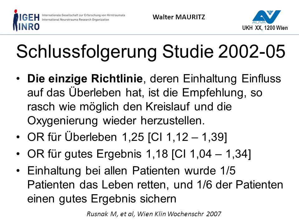UKH XX, 1200 Wien Walter MAURITZ Schlussfolgerung Studie 2002-05 Die einzige Richtlinie, deren Einhaltung Einfluss auf das Überleben hat, ist die Empf