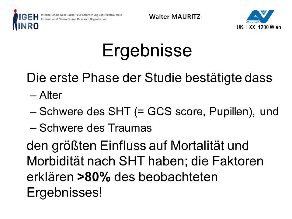 UKH XX, 1200 Wien Walter MAURITZ Ergebnisse Die erste Phase der Studie bestätigte dass –Alter –Schwere des SHT (= GCS score, Pupillen), und –Schwere d