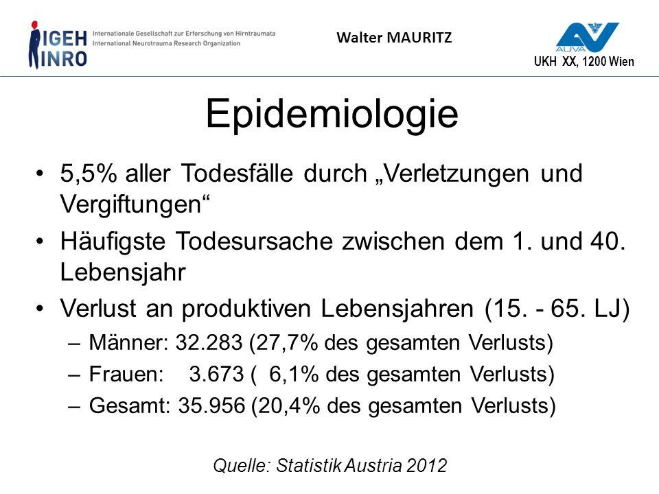 UKH XX, 1200 Wien Walter MAURITZ Epidemiologie 5,5% aller Todesfälle durch Verletzungen und Vergiftungen Häufigste Todesursache zwischen dem 1. und 40