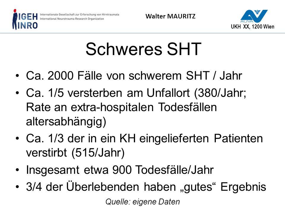UKH XX, 1200 Wien Walter MAURITZ Schweres SHT Ca. 2000 Fälle von schwerem SHT / Jahr Ca. 1/5 versterben am Unfallort (380/Jahr; Rate an extra-hospital