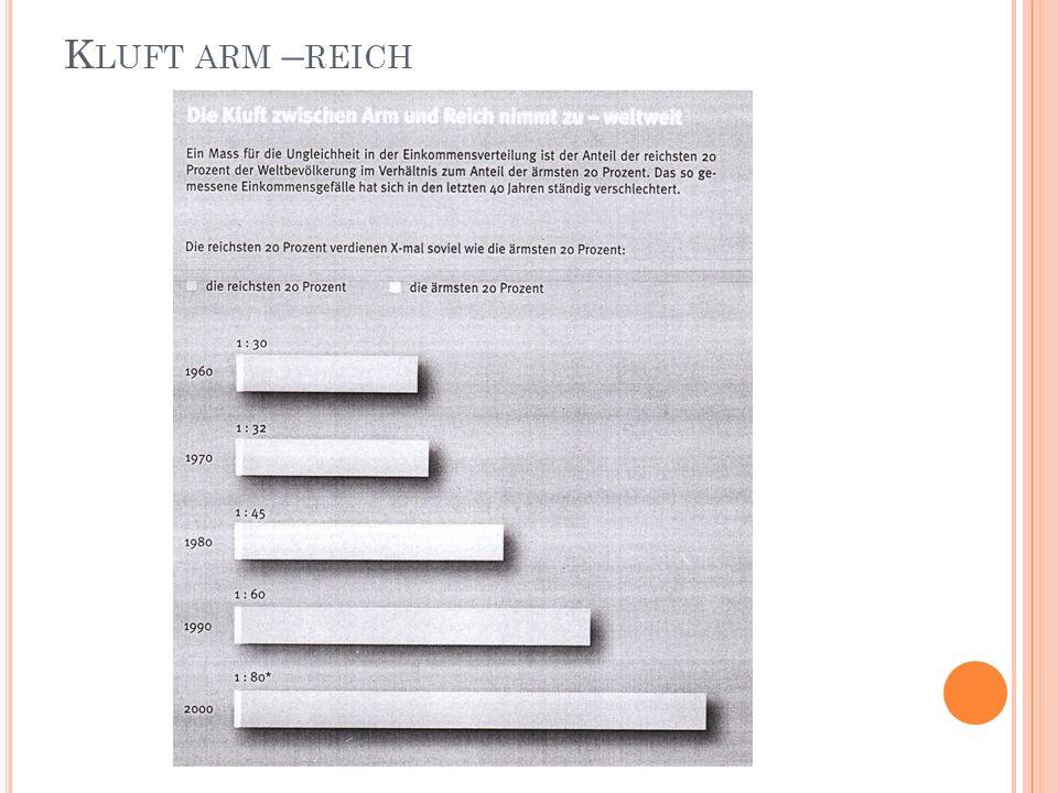 K LUFT ARM – REICH