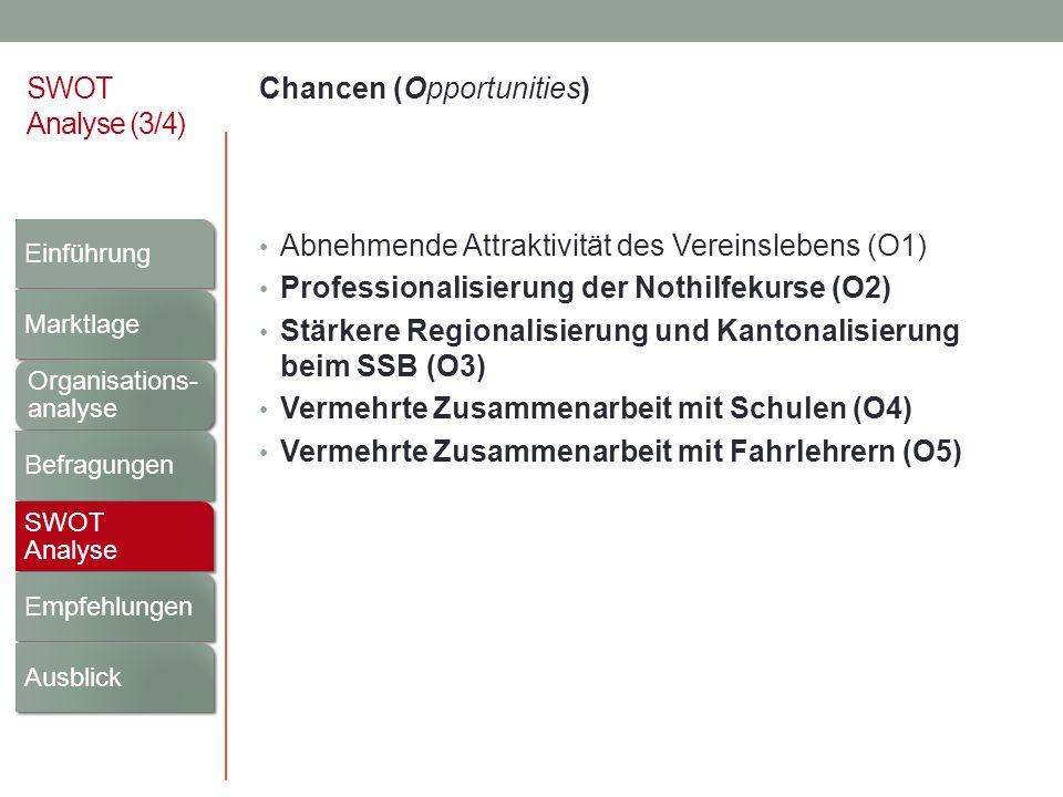 SWOT Analyse (3/4) Chancen (Opportunities) Abnehmende Attraktivität des Vereinslebens (O1) Professionalisierung der Nothilfekurse (O2) Stärkere Region