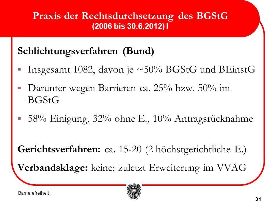 31 Praxis der Rechtsdurchsetzung des BGStG (2006 bis 30.6.2012) I Schlichtungsverfahren (Bund) Insgesamt 1082, davon je ~50% BGStG und BEinstG Darunter wegen Barrieren ca.