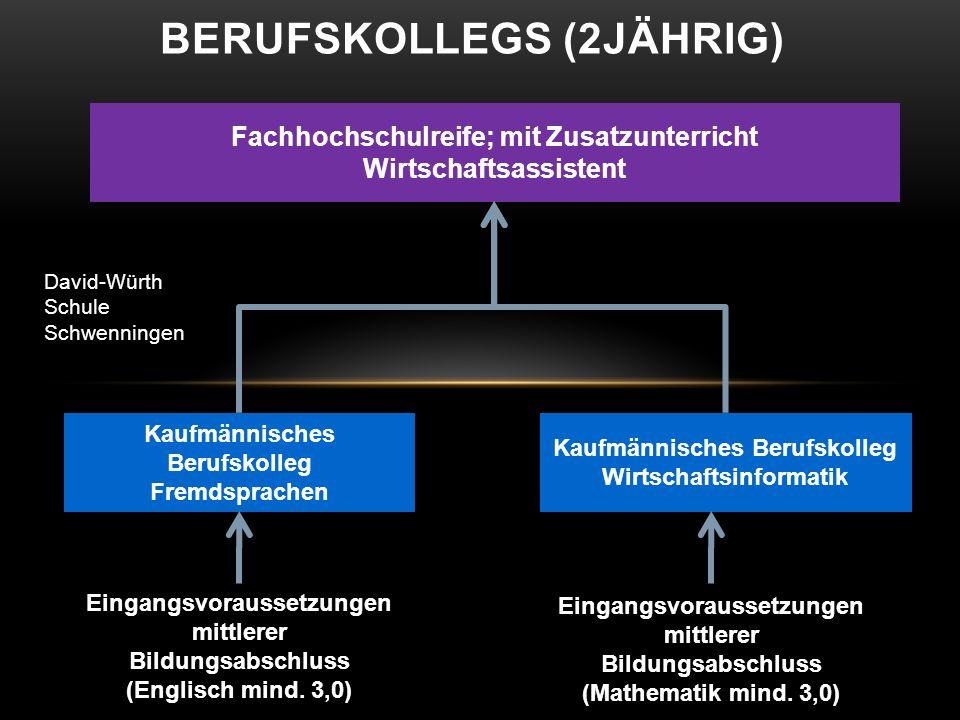 BERUFSKOLLEGS (2JÄHRIG) Eingangsvoraussetzungen mittlerer Bildungsabschluss (Englisch mind. 3,0) Kaufmännisches Berufskolleg Fremdsprachen Kaufmännisc