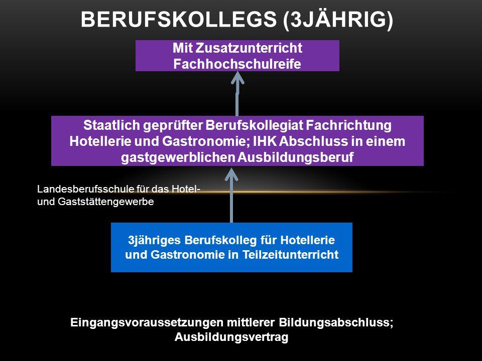 BERUFSKOLLEGS (3JÄHRIG) Eingangsvoraussetzungen mittlerer Bildungsabschluss; Ausbildungsvertrag 3jähriges Berufskolleg für Hotellerie und Gastronomie