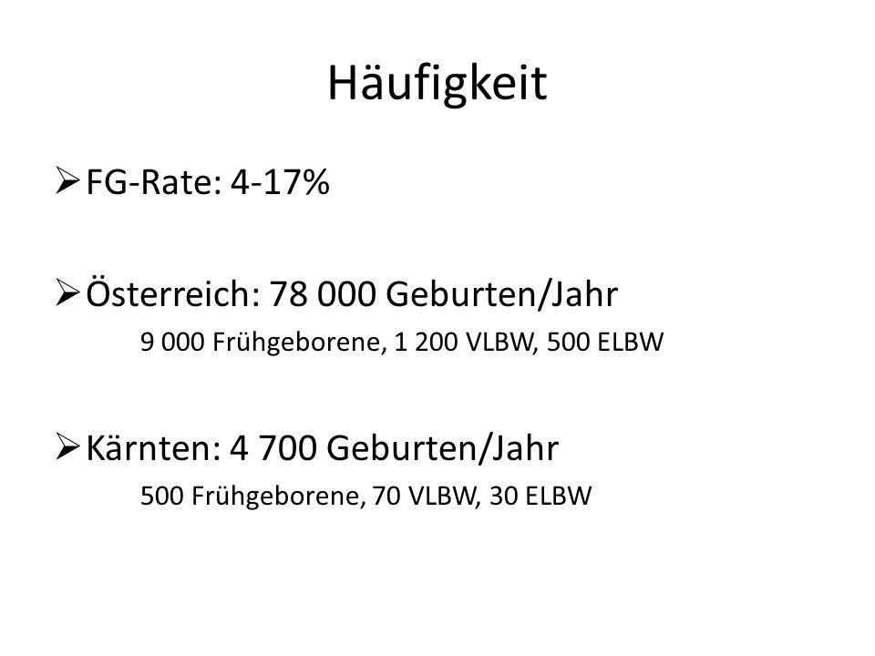 Häufigkeit FG-Rate: 4-17% Österreich: 78 000 Geburten/Jahr 9 000 Frühgeborene, 1 200 VLBW, 500 ELBW Kärnten: 4 700 Geburten/Jahr 500 Frühgeborene, 70 VLBW, 30 ELBW