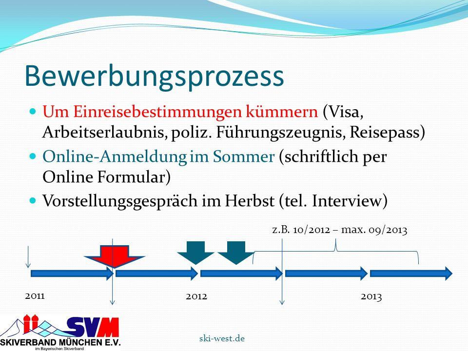 Bewerbungsprozess Um Einreisebestimmungen kümmern (Visa, Arbeitserlaubnis, poliz. Führungszeugnis, Reisepass) Online-Anmeldung im Sommer (schriftlich