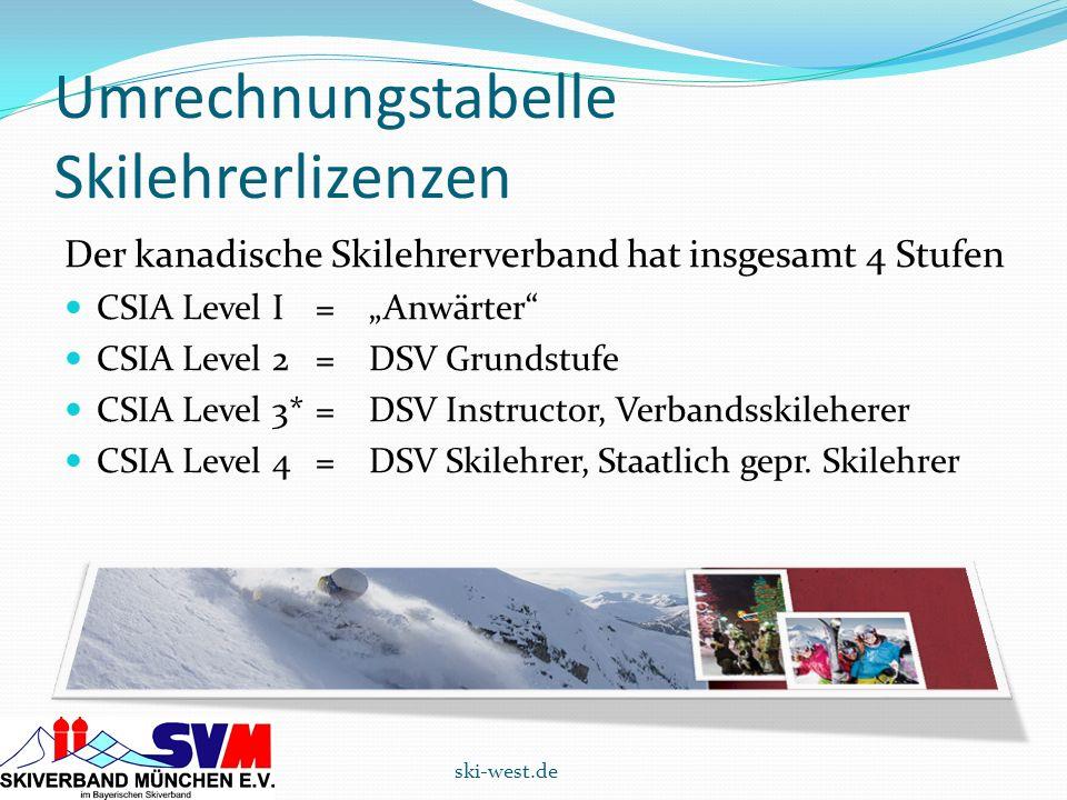 Umrechnungstabelle Skilehrerlizenzen Der kanadische Skilehrerverband hat insgesamt 4 Stufen CSIA Level I=Anwärter CSIA Level 2=DSV Grundstufe CSIA Lev