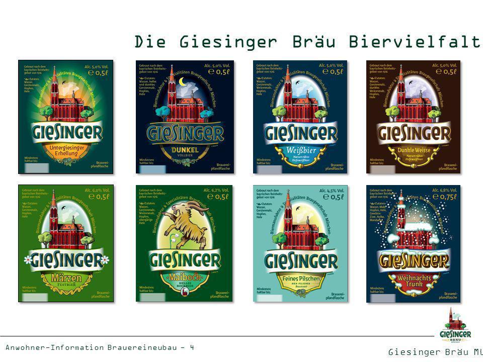 Giesinger Bräu München Anwohner-Information Brauereineubau - 5 Unsere Qualitätsziele Handwerkliche, authentische und frische Biere Direkter Kundenkontakt Persönliches Verhältnis zu unseren Kunden möglich Unmittelbares Feedback (Wünsche, Anregungen, Kritik) Überbringer einer gepflegten Bierkultur und Aufklärer in Sachen Bier Braukurse, Blindverkostungen, Führungen Ausbildung liegt uns sehr am Herzen Erhalt des großartigen Berufs Brauer(in) & Mälzer(in) Wir haben bereits 4 Brauer & Mälzer ausgebildet