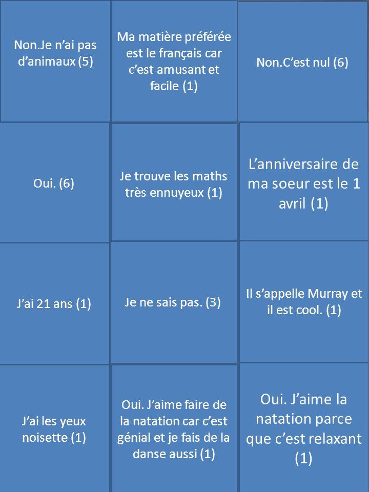Non.Je nai pas danimaux (5) Ma matière préférée est le français car cest amusant et facile (1) Non.Cest nul (6) Oui.
