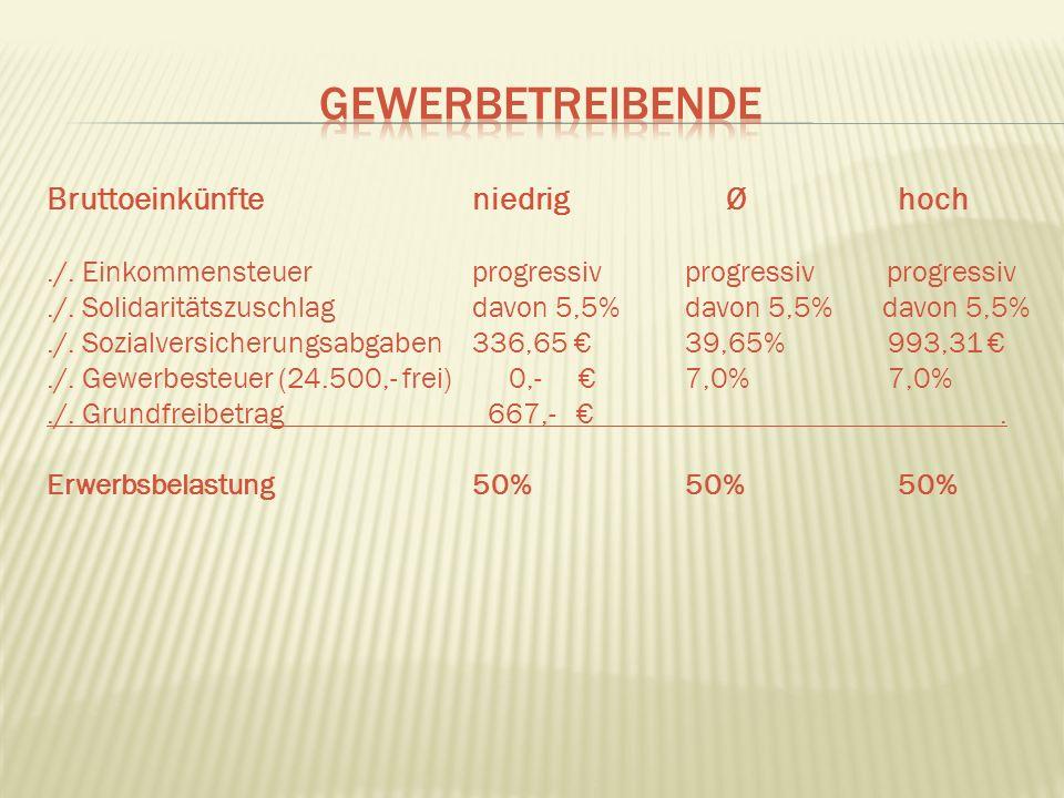 Bruttoeinkünfteniedrig Øhoch./. Einkommensteuerprogressivprogressiv progressiv./.