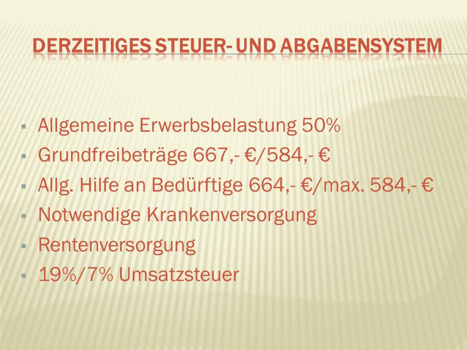 Allgemeine Erwerbsbelastung 50% Grundfreibeträge 667,- /584,- Allg.