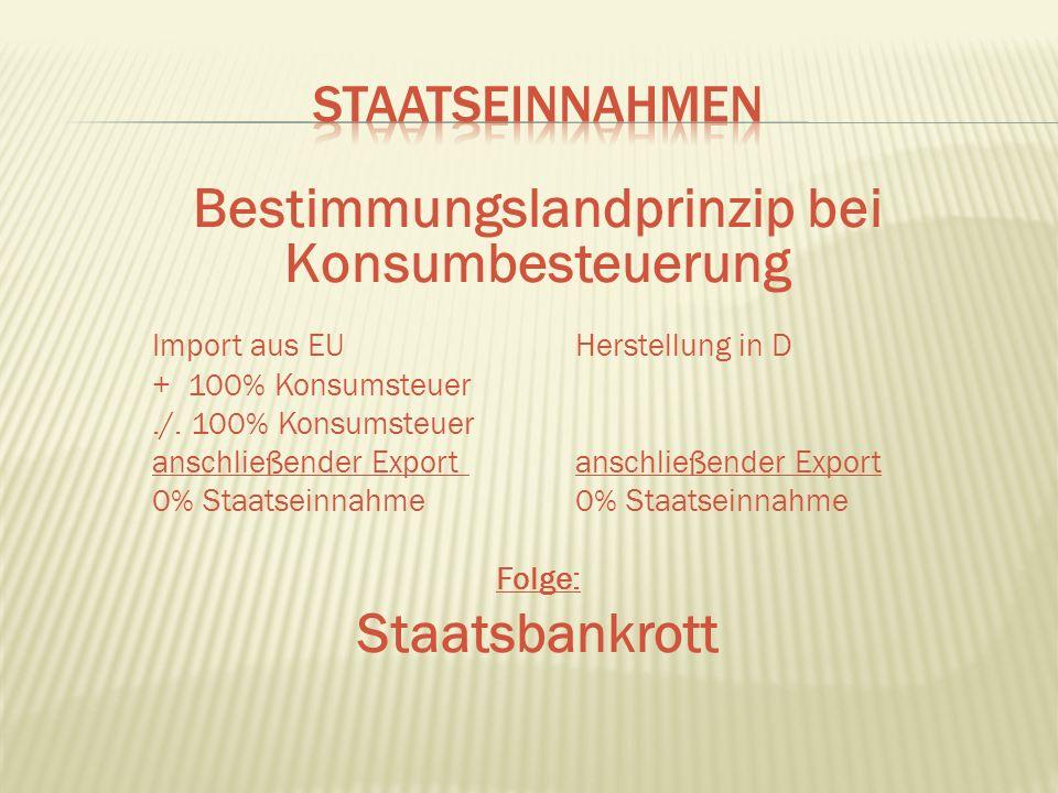 Bestimmungslandprinzip bei Konsumbesteuerung Import aus EUHerstellung in D + 100% Konsumsteuer./.