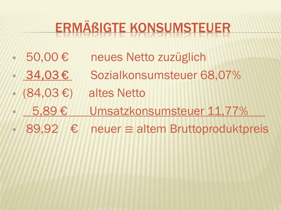 50,00 neues Netto zuzüglich 34,03 Sozialkonsumsteuer 68,07% (84,03 ) altes Netto 5,89 Umsatzkonsumsteuer 11,77% 89,92 neuer altem Bruttoproduktpreis