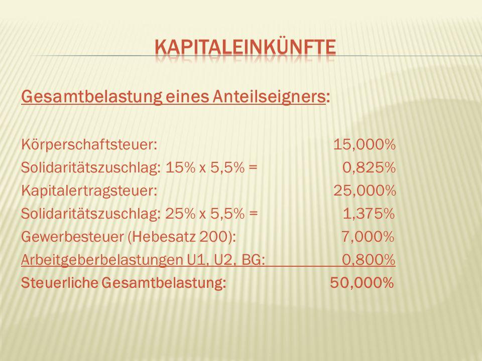 Gesamtbelastung eines Anteilseigners: Körperschaftsteuer: 15,000% Solidaritätszuschlag: 15% x 5,5% = 0,825% Kapitalertragsteuer: 25,000% Solidaritätszuschlag: 25% x 5,5% = 1,375% Gewerbesteuer (Hebesatz 200): 7,000% Arbeitgeberbelastungen U1, U2, BG: 0,800% Steuerliche Gesamtbelastung: 50,000%