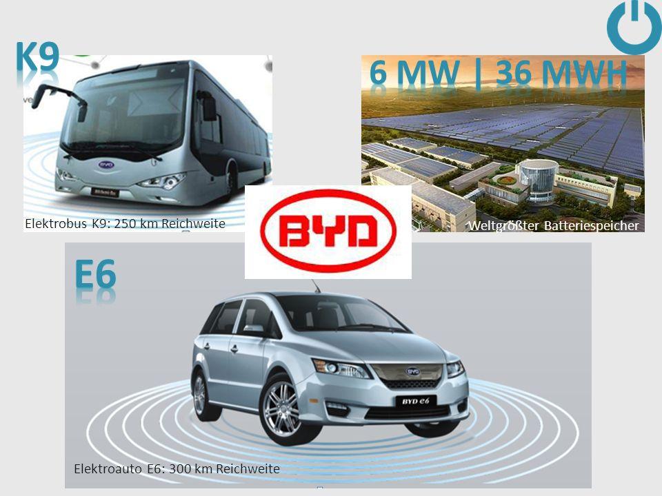 Elektrobus K9: 250 km Reichweite Elektroauto E6: 300 km Reichweite Weltgrößter Batteriespeicher