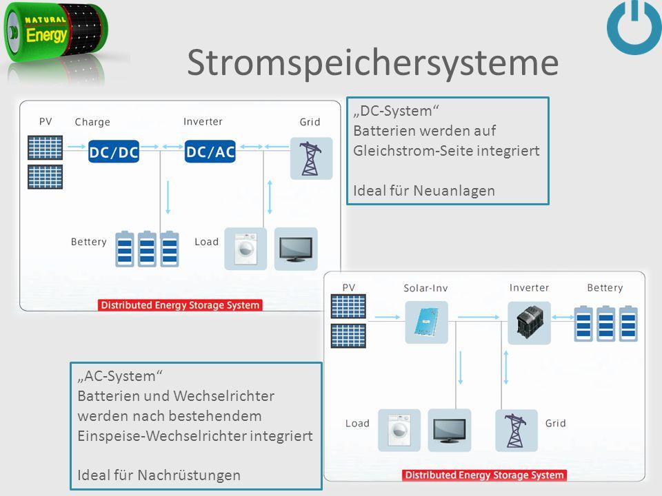 Stromspeichersysteme DC-System Batterien werden auf Gleichstrom-Seite integriert Ideal für Neuanlagen AC-System Batterien und Wechselrichter werden nach bestehendem Einspeise-Wechselrichter integriert Ideal für Nachrüstungen