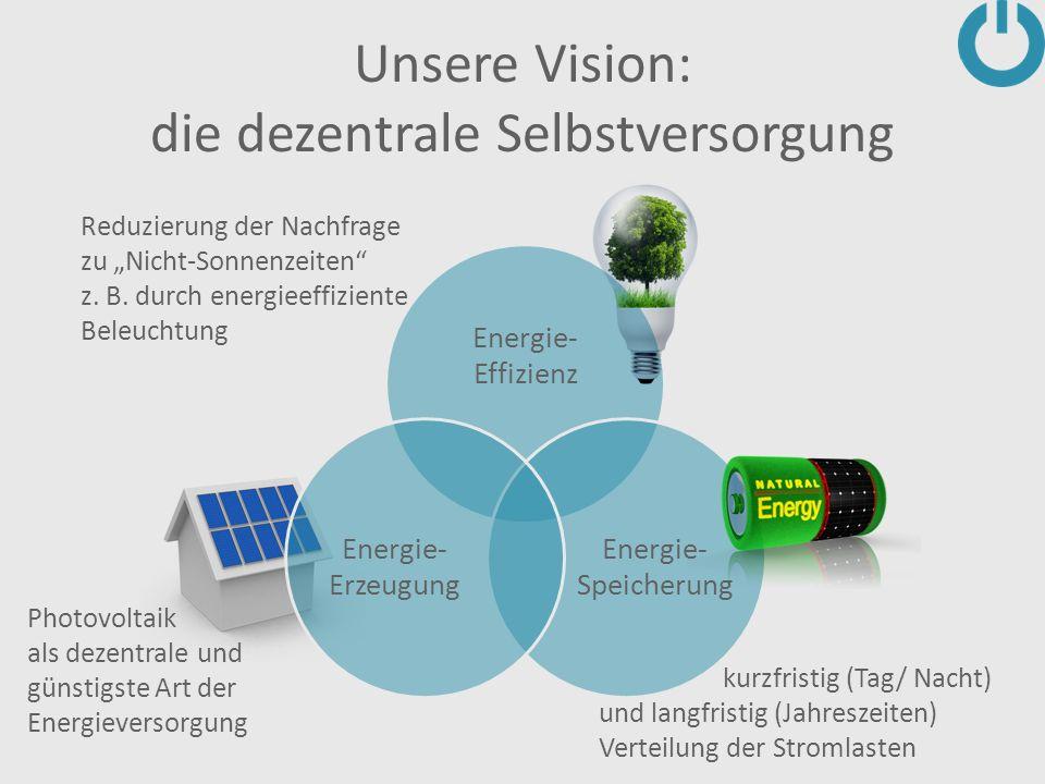 Unsere Vision: die dezentrale Selbstversorgung Energie- Effizienz Energie- Speicherung Energie- Erzeugung Photovoltaik als dezentrale und günstigste A