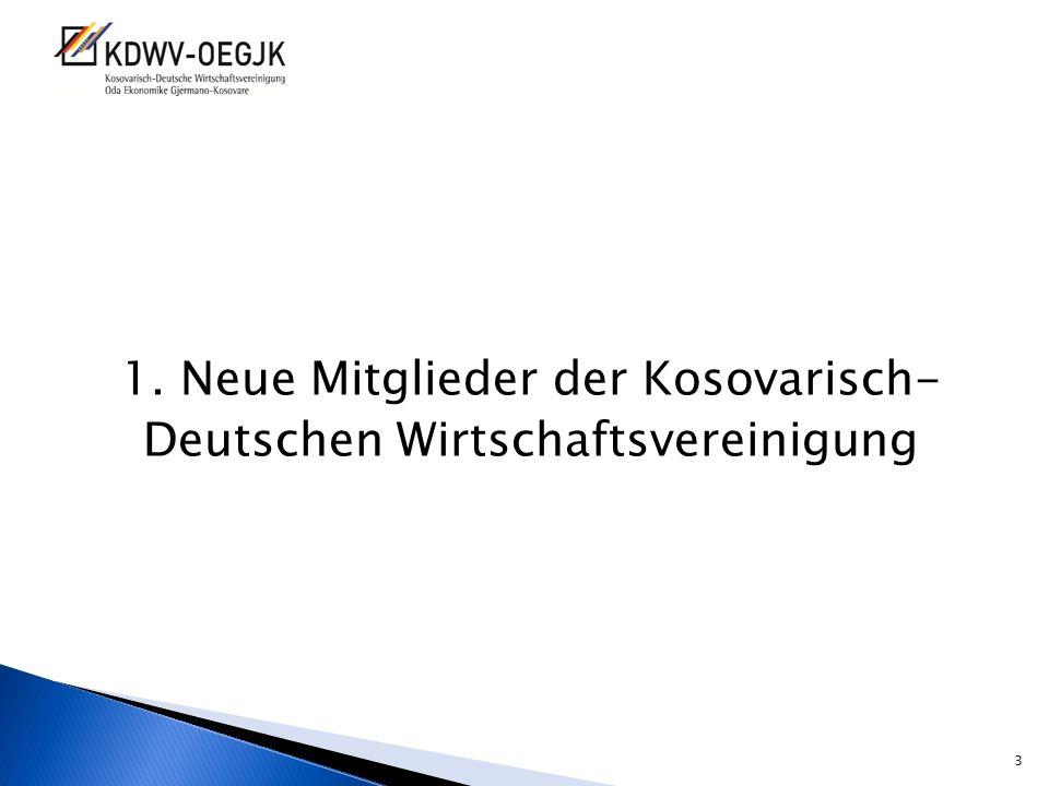 Jedoch würden 82% der Befragten wiederum in den Kosovo investieren.