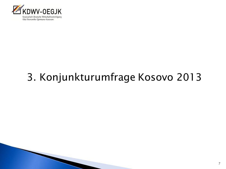 3.1 Allgemeine Informationen jährliche Durchführung der Südosteuropa- Konjunkturumfrage von den AHKs der Region MOE insgesamt 16 Teilnahmeländer insgesamt 1623 beteiligte Unternehmen 2013 anonyme Online-Befragung 2013 erstmals Teilnahme des Kosovos Teilnahme von 31 Unternehmen für den Kosovo (Rücklaufquote von 44%) 8
