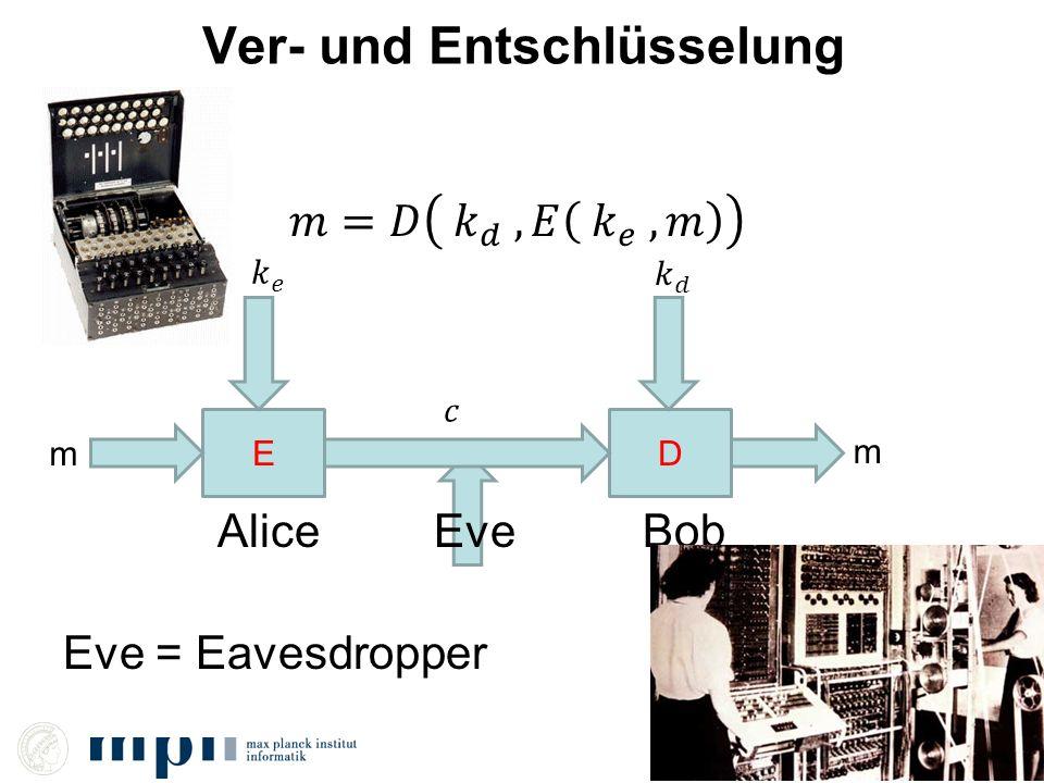 Symmetrische Verfahren Sender (Alice) und Empfänger (Bob) benutzen den gleichen Schlüssel Dieser Schlüssel muss geheim bleiben Wie einigt man sich auf einen Schlüssel.