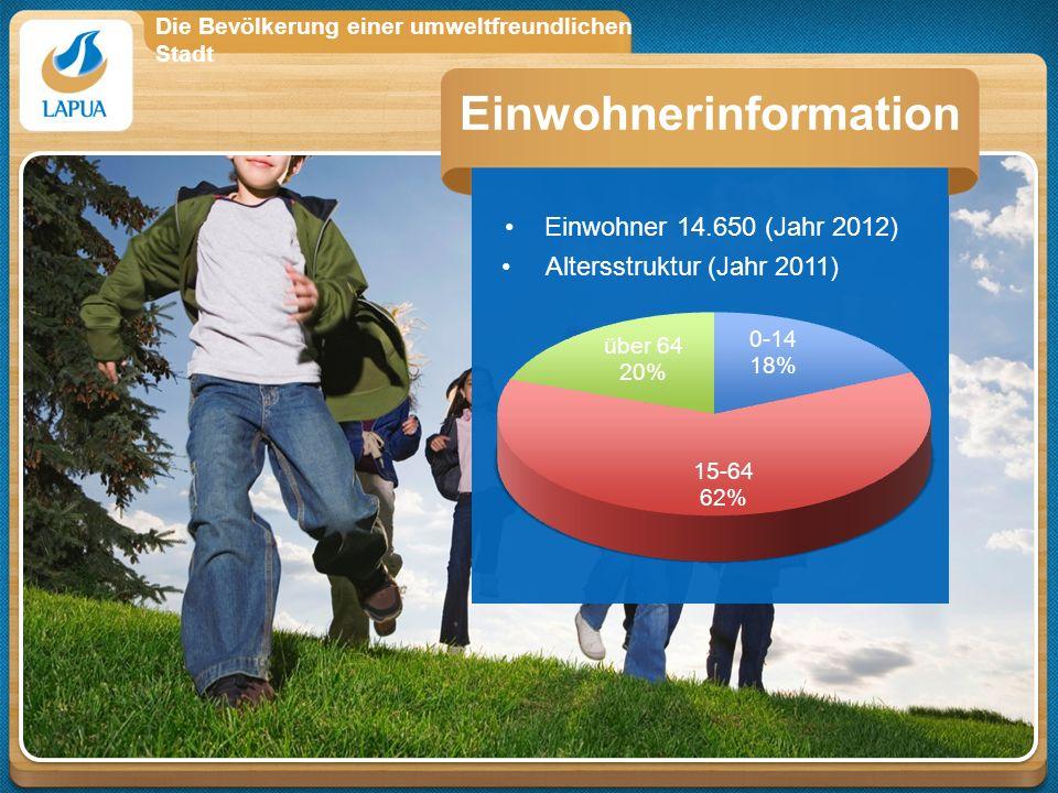 Die Bevölkerung einer umweltfreundlichen Stadt Einwohner 14.650 (Jahr 2012) Einwohnerinformation