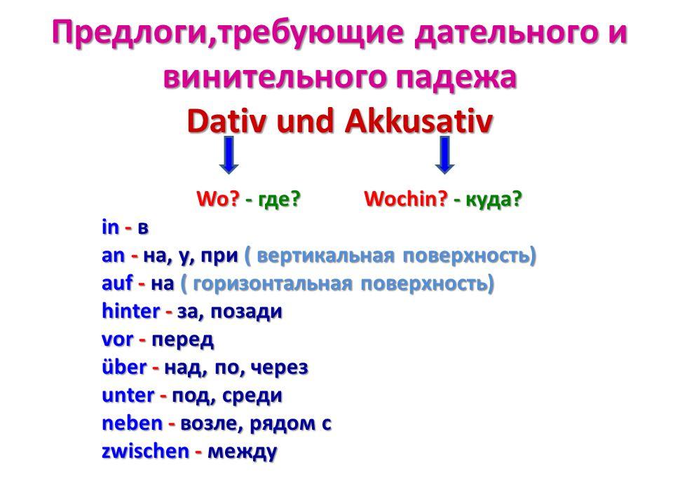 Предлоги,требующие дательного и винительного падежа Dativ und Akkusativ Wo? - где? Wochin? - куда? Wo? - где? Wochin? - куда? in - в an - на, у, при (