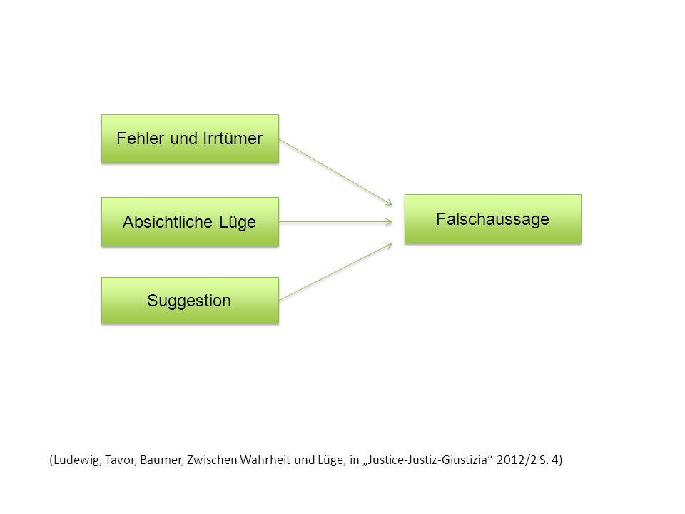 (Ludewig, Tavor, Baumer, Zwischen Wahrheit und Lüge, in Justice-Justiz-Giustizia 2012/2 S. 4) Absichtliche Lüge Suggestion Fehler und Irrtümer Falscha