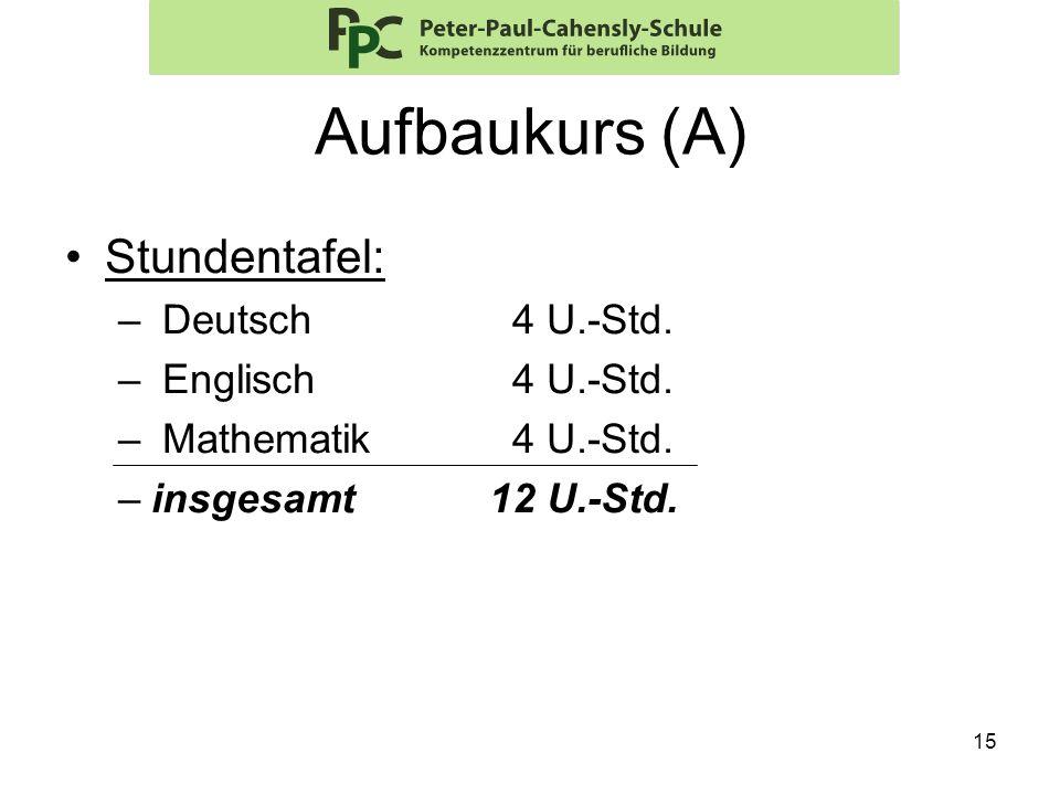 15 Aufbaukurs (A) Stundentafel: – Deutsch 4 U.-Std. – Englisch 4 U.-Std. – Mathematik 4 U.-Std. –insgesamt12 U.-Std.