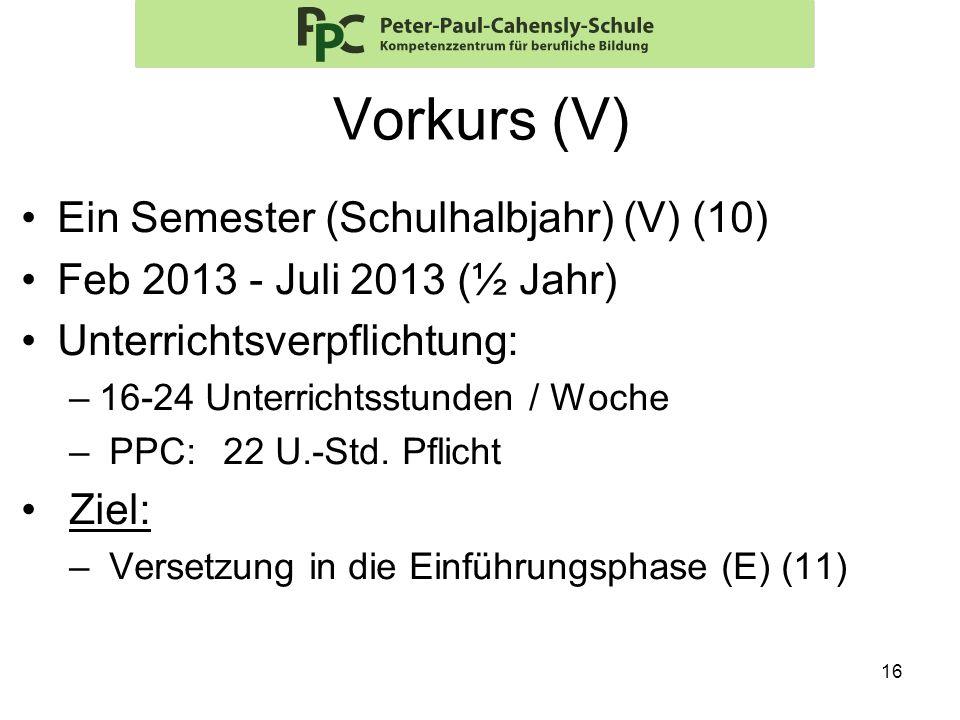16 Vorkurs (V) Ein Semester (Schulhalbjahr) (V) (10) Feb 2013 - Juli 2013 (½ Jahr) Unterrichtsverpflichtung: –16-24 Unterrichtsstunden / Woche – PPC: