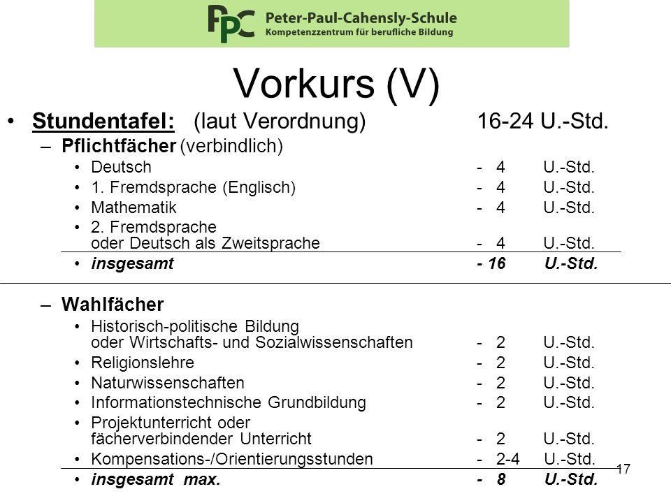 17 Vorkurs (V) Stundentafel: (laut Verordnung) 16-24 U.-Std. –Pflichtfächer (verbindlich) Deutsch- 4 U.-Std. 1. Fremdsprache (Englisch)- 4 U.-Std. Mat
