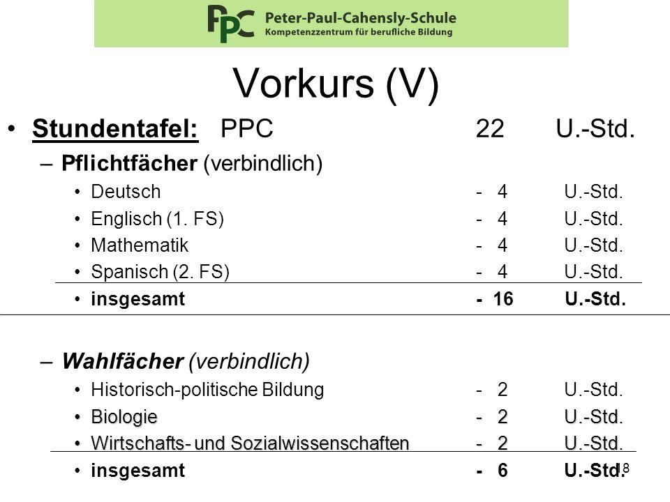 18 Vorkurs (V) Stundentafel: PPC22 U.-Std. –Pflichtfächer (verbindlich) Deutsch- 4 U.-Std. Englisch (1. FS)- 4 U.-Std. Mathematik- 4 U.-Std. Spanisch