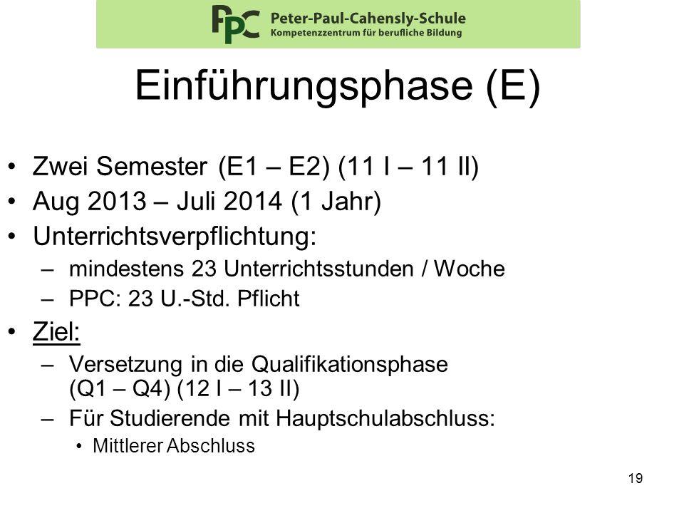 19 Einführungsphase (E) Zwei Semester (E1 – E2) (11 I – 11 II) Aug 2013 – Juli 2014 (1 Jahr) Unterrichtsverpflichtung: – mindestens 23 Unterrichtsstun