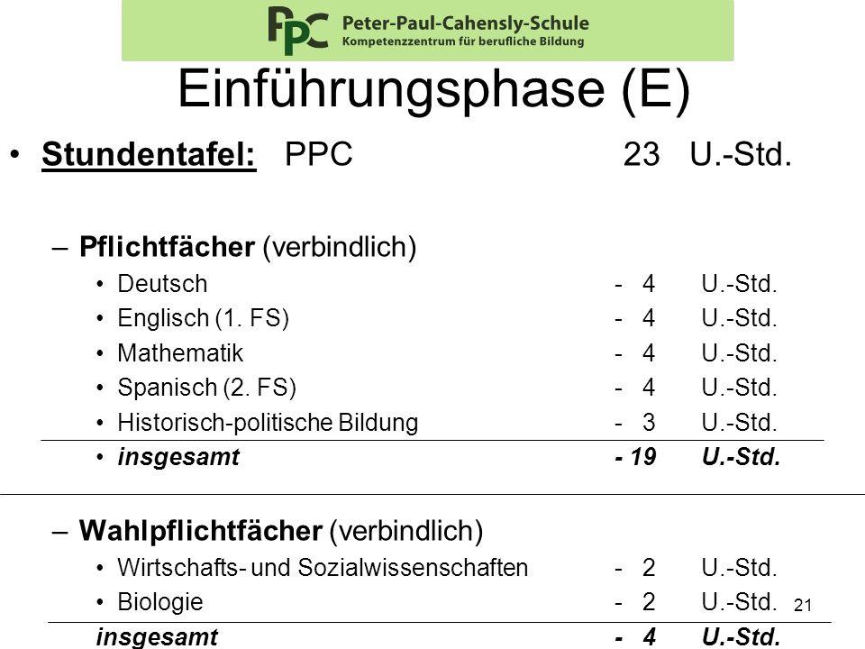 21 Einführungsphase (E) Stundentafel: PPC 23 U.-Std. –Pflichtfächer (verbindlich) Deutsch- 4 U.-Std. Englisch (1. FS)- 4 U.-Std. Mathematik- 4 U.-Std.