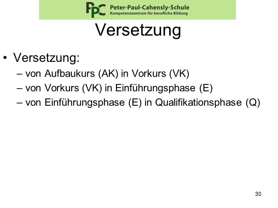 30 Versetzung Versetzung: –von Aufbaukurs (AK) in Vorkurs (VK) –von Vorkurs (VK) in Einführungsphase (E) –von Einführungsphase (E) in Qualifikationsph