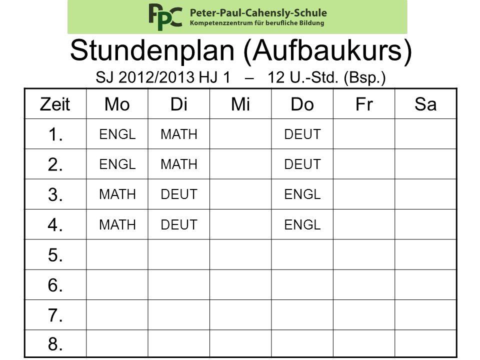 35 Stundenplan (Aufbaukurs) SJ 2012/2013 HJ 1 – 12 U.-Std. (Bsp.) ZeitMoDiMiDoFrSa 1. ENGLMATHDEUT 2. ENGLMATHDEUT 3. MATHDEUTENGL 4. MATHDEUTENGL 5.