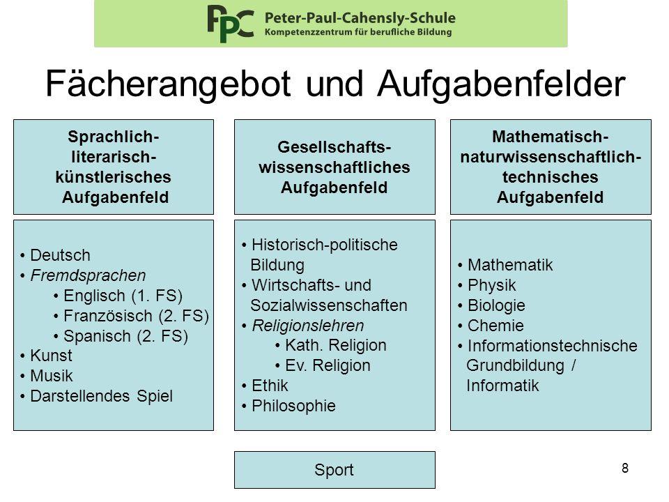 8 Fächerangebot und Aufgabenfelder Sprachlich- literarisch- künstlerisches Aufgabenfeld Gesellschafts- wissenschaftliches Aufgabenfeld Mathematisch- n