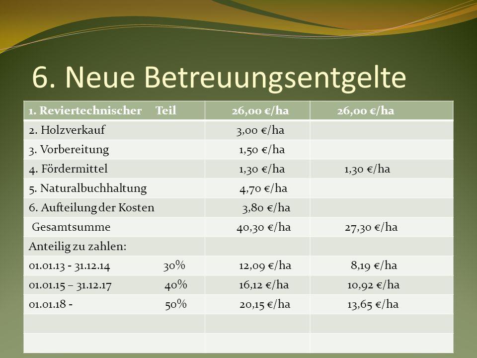 6. Neue Betreuungsentgelte 1. Reviertechnischer Teil 26,00 /ha 2.