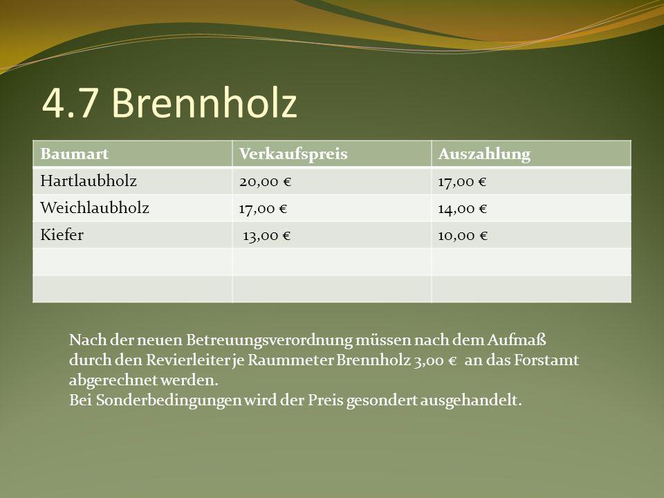 4.7 Brennholz BaumartVerkaufspreisAuszahlung Hartlaubholz20,00 17,00 Weichlaubholz17,00 14,00 Kiefer 13,00 10,00 Nach der neuen Betreuungsverordnung müssen nach dem Aufmaß durch den Revierleiter je Raummeter Brennholz 3,00 an das Forstamt abgerechnet werden.